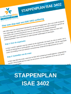 Can_flatdesign_stappenplan_isae3402